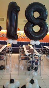Geburtstagsfeier 18. Geburtstag